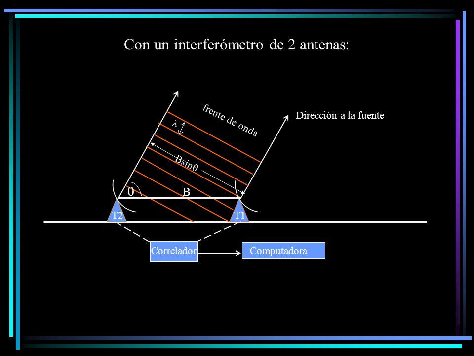 frente de onda Correlador B T2T1 Dirección a la fuente Computadora Bsin Con un interferómetro de 2 antenas: