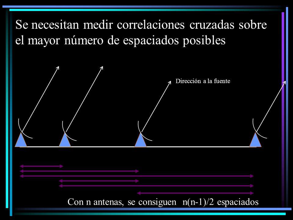 Con n antenas, se consiguen n(n-1)/2 espaciados Dirección a la fuente Se necesitan medir correlaciones cruzadas sobre el mayor número de espaciados po
