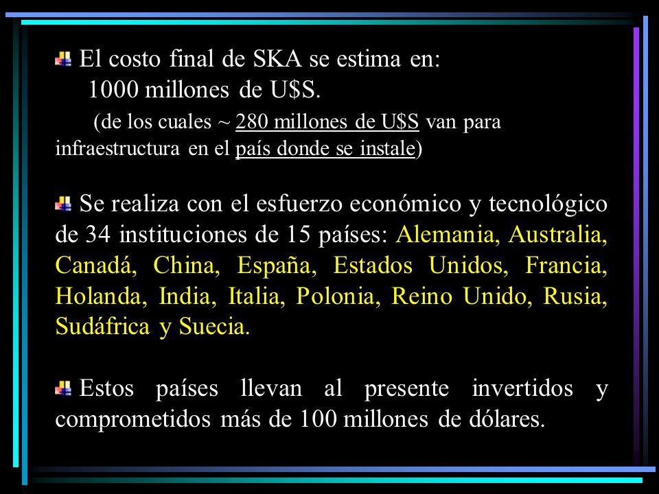 El costo final de SKA se estima en: 1000 millones de U$S. (de los cuales ~ 280 millones de U$S van para infraestructura en el país donde se instale) S