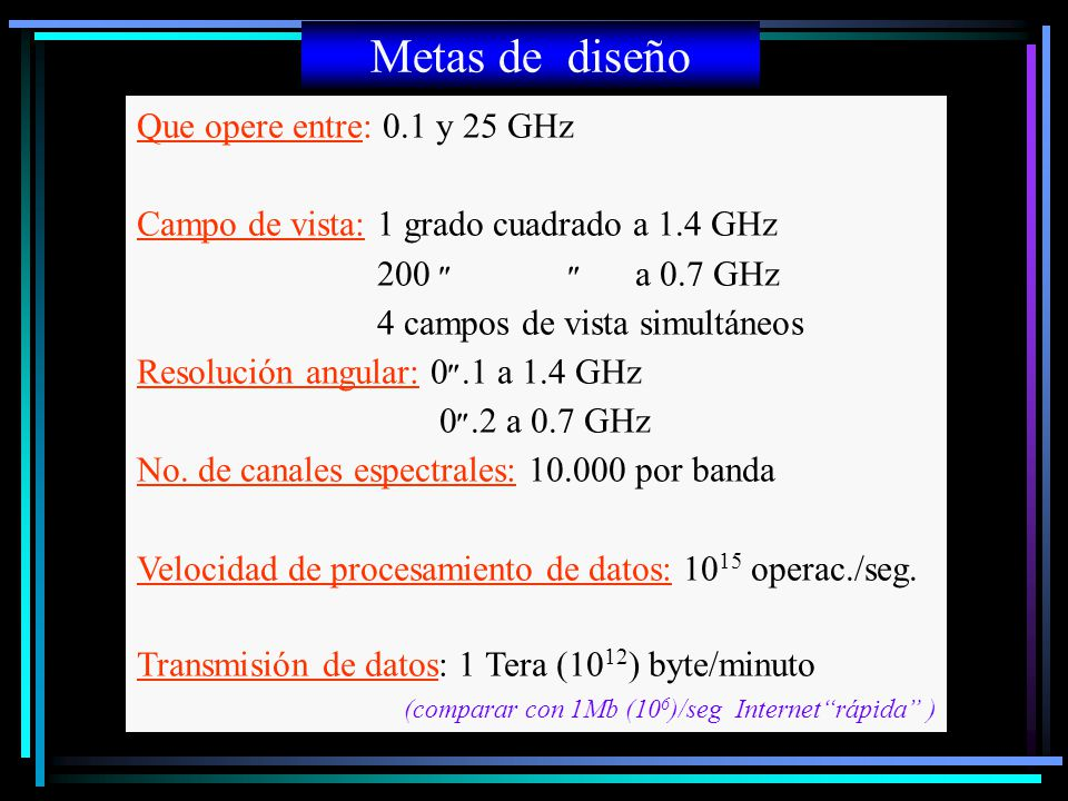 Metas de diseño Que opere entre: 0.1 y 25 GHz Campo de vista: 1 grado cuadrado a 1.4 GHz 200 ״ ״ a 0.7 GHz 4 campos de vista simultáneos Resolución an