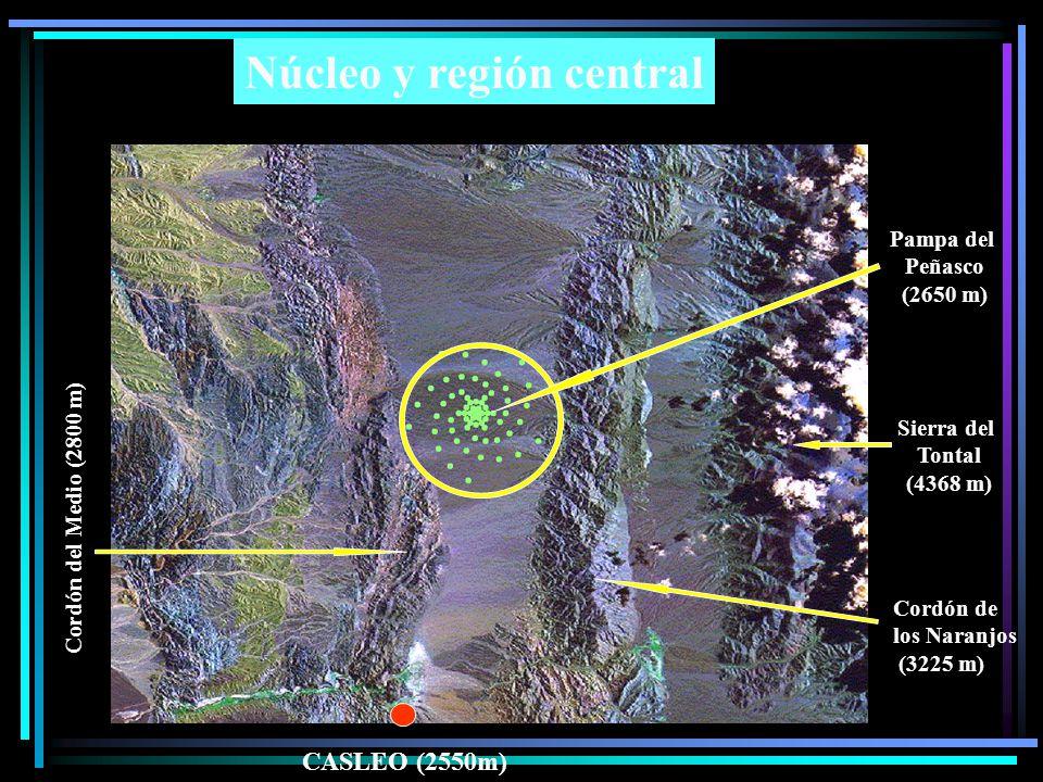 Núcleo y región central CASLEO (2550m) Cordón de los Naranjos (3225 m) Sierra del Tontal (4368 m) Pampa del Peñasco (2650 m) Cordón del Medio (2800 m)