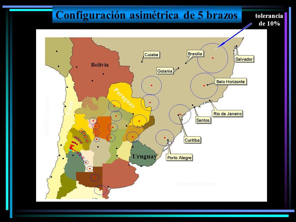 Paraguay Bolivia Chile Uruguay tolerancia de 10% Atlantic Ocean Pacific Ocean