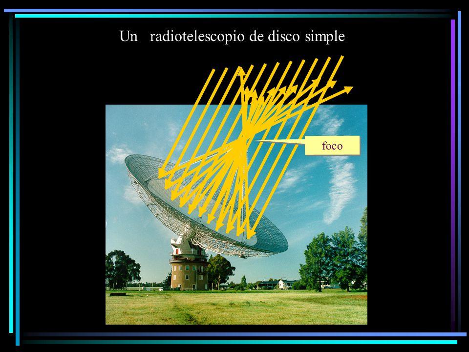 foco Un radiotelescopio de disco simple