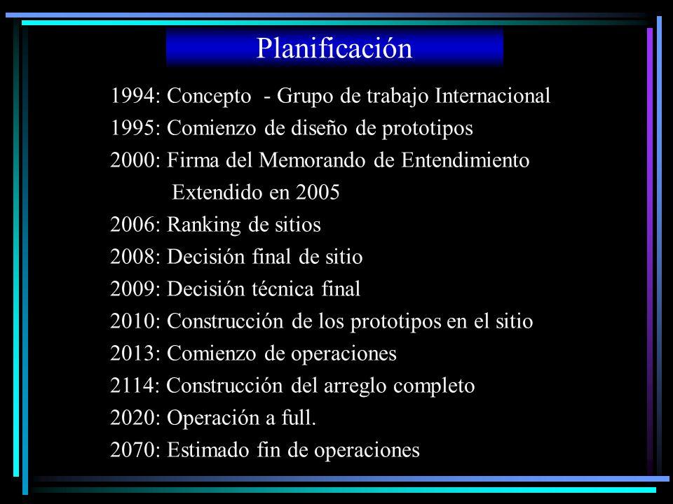 Planificación 1994: Concepto - Grupo de trabajo Internacional 1995: Comienzo de diseño de prototipos 2000: Firma del Memorando de Entendimiento Extend
