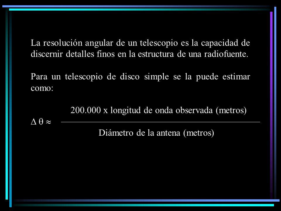 La resolución angular de un telescopio es la capacidad de discernir detalles finos en la estructura de una radiofuente. Para un telescopio de disco si