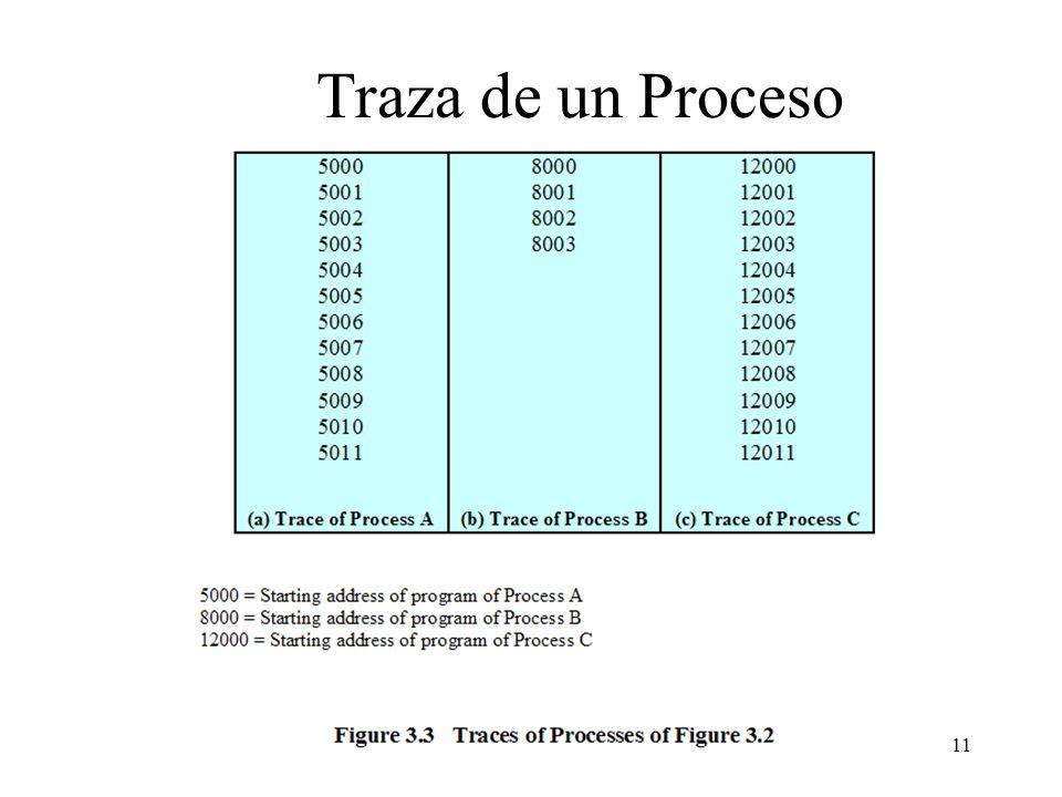 11 Traza de un Proceso
