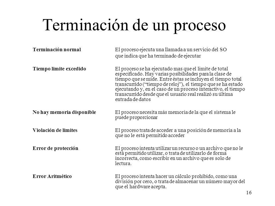 16 Terminación normalEl proceso ejecuta una llamada a un servicio del SO que indica que ha terminado de ejecutar Tiempo limite excedidoEl proceso se h