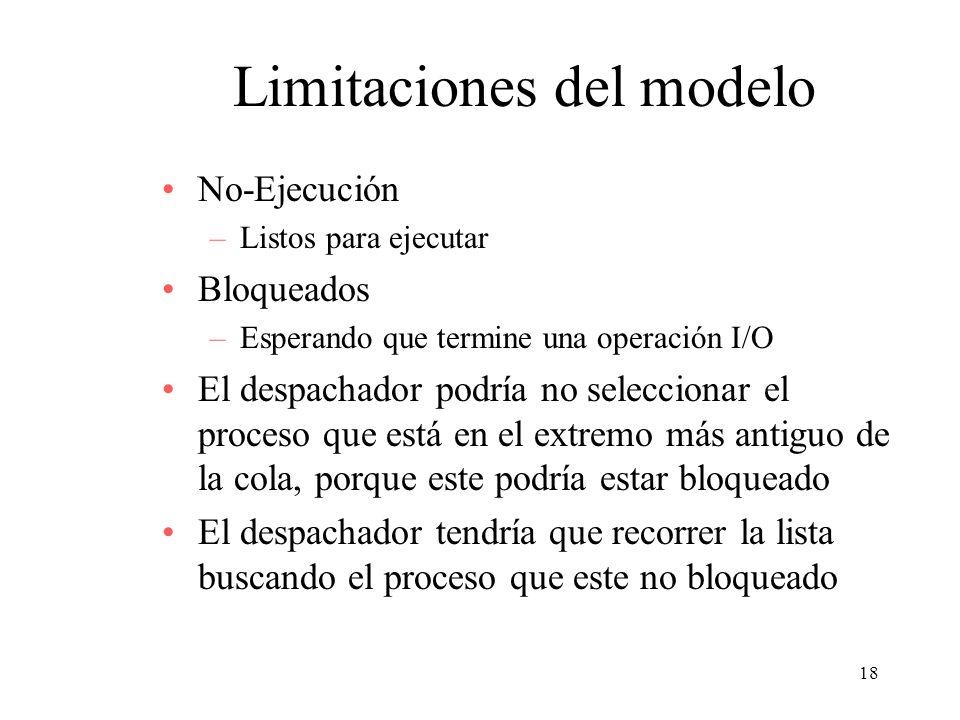 18 Limitaciones del modelo No-Ejecución –Listos para ejecutar Bloqueados –Esperando que termine una operación I/O El despachador podría no seleccionar