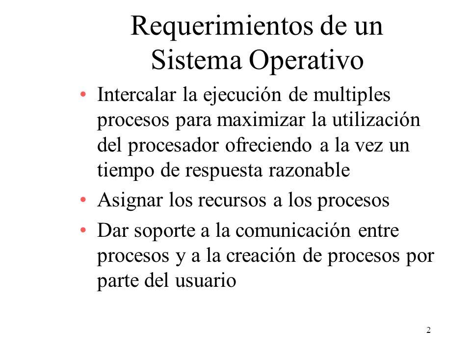 2 Requerimientos de un Sistema Operativo Intercalar la ejecución de multiples procesos para maximizar la utilización del procesador ofreciendo a la ve
