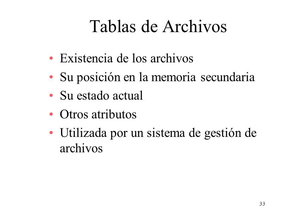 33 Tablas de Archivos Existencia de los archivos Su posición en la memoria secundaria Su estado actual Otros atributos Utilizada por un sistema de ges