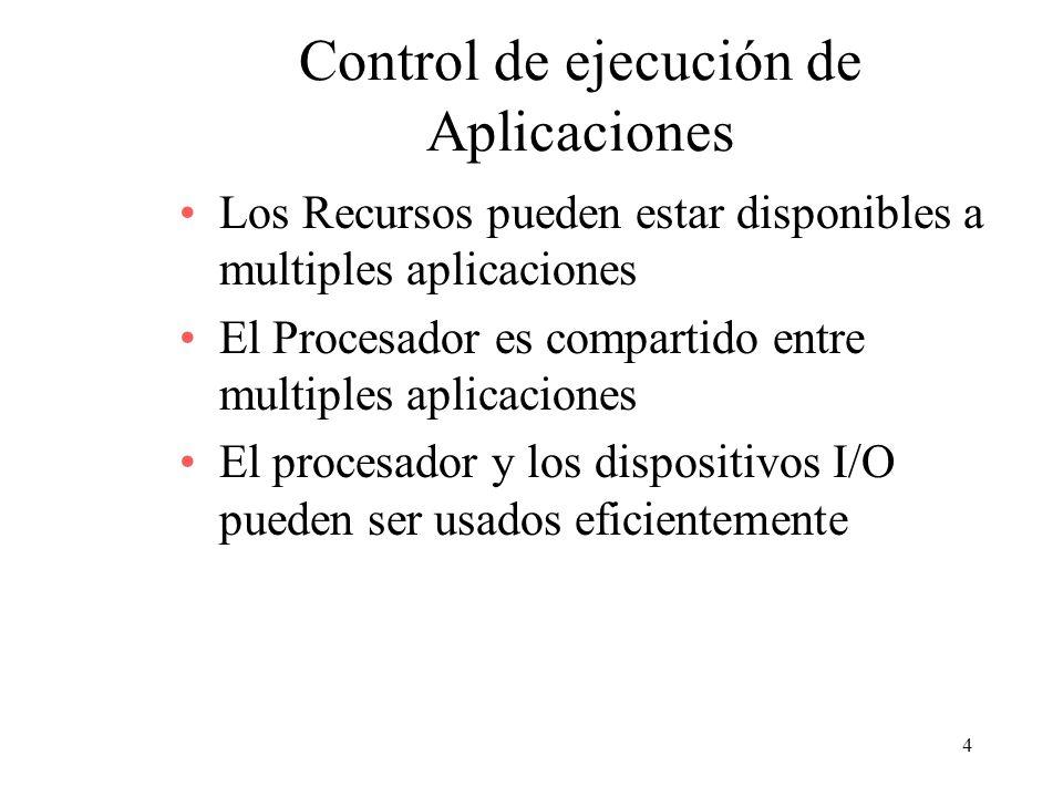 4 Control de ejecución de Aplicaciones Los Recursos pueden estar disponibles a multiples aplicaciones El Procesador es compartido entre multiples apli