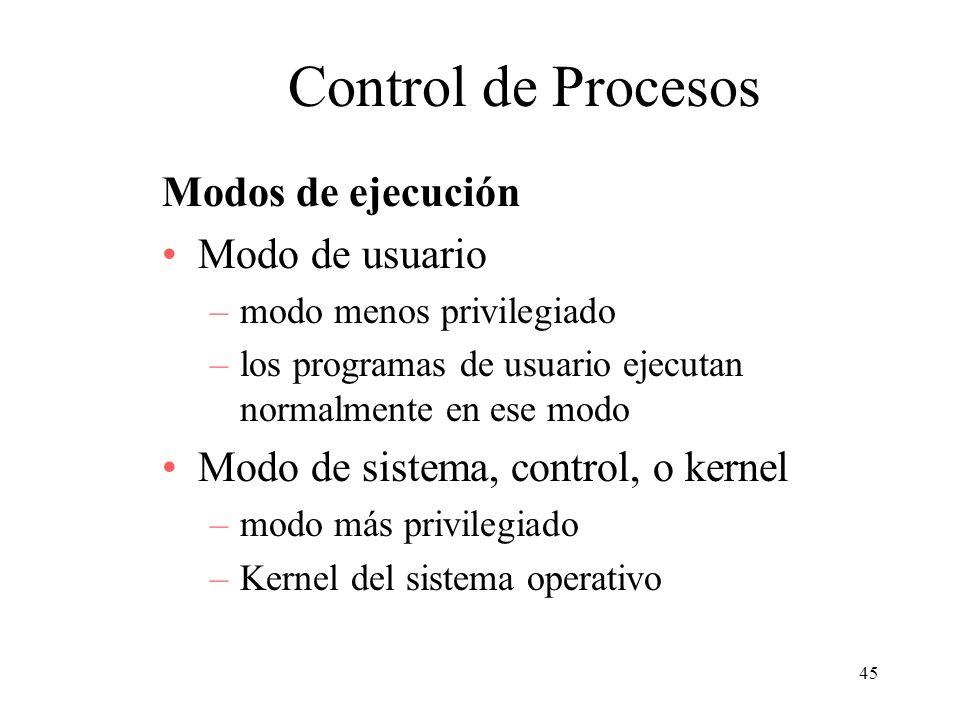 45 Control de Procesos Modos de ejecución Modo de usuario –modo menos privilegiado –los programas de usuario ejecutan normalmente en ese modo Modo de