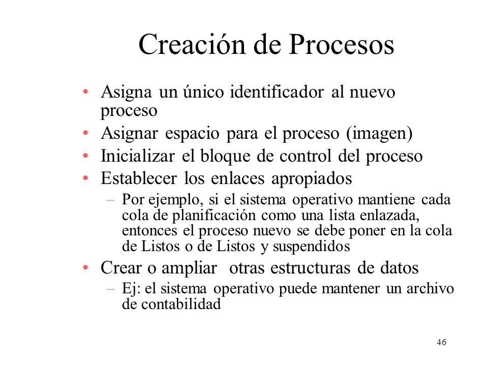 46 Creación de Procesos Asigna un único identificador al nuevo proceso Asignar espacio para el proceso (imagen) Inicializar el bloque de control del p