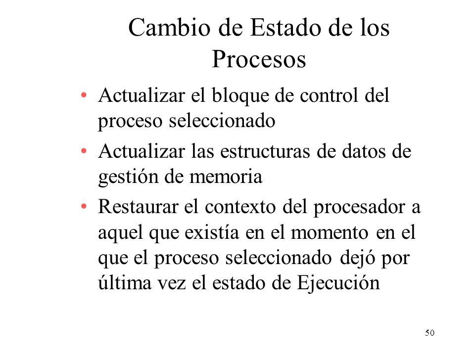 50 Cambio de Estado de los Procesos Actualizar el bloque de control del proceso seleccionado Actualizar las estructuras de datos de gestión de memoria