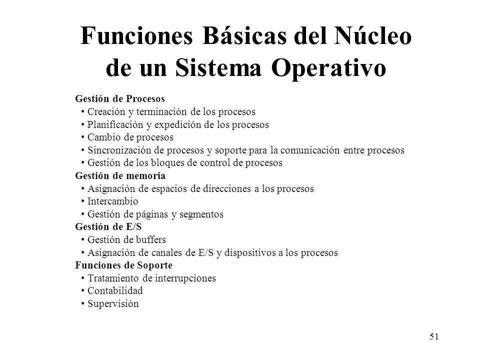 51 Funciones Básicas del Núcleo de un Sistema Operativo Gestión de Procesos Creación y terminación de los procesos Planificación y expedición de los p