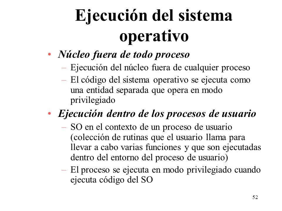 52 Ejecución del sistema operativo Núcleo fuera de todo proceso –Ejecución del núcleo fuera de cualquier proceso –El código del sistema operativo se e