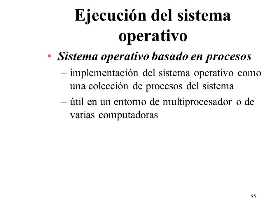 55 Ejecución del sistema operativo Sistema operativo basado en procesos –implementación del sistema operativo como una colección de procesos del siste