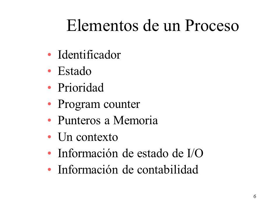 6 Elementos de un Proceso Identificador Estado Prioridad Program counter Punteros a Memoria Un contexto Información de estado de I/O Información de co