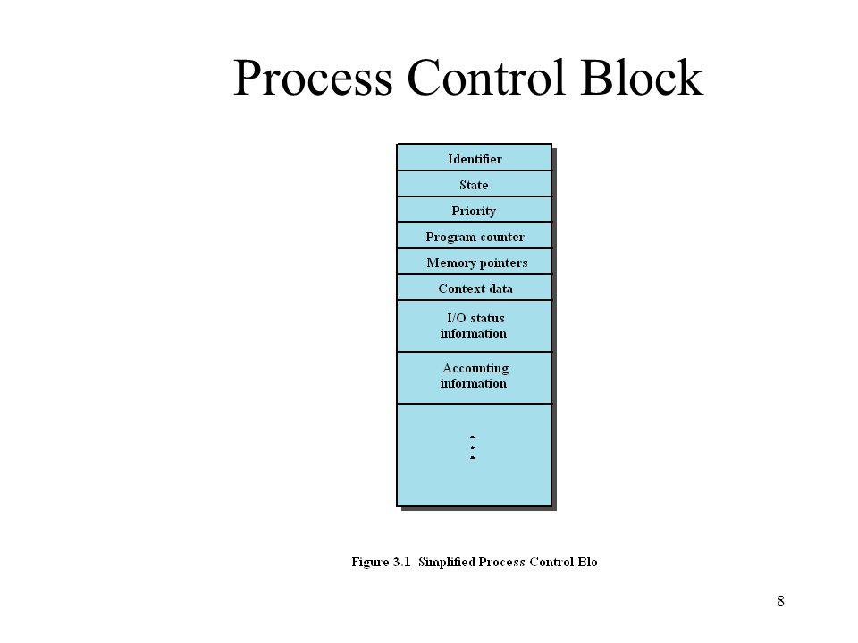 8 Process Control Block