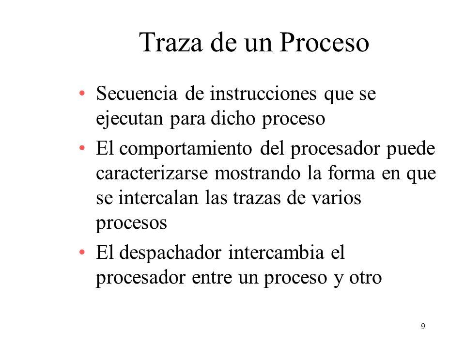 9 Traza de un Proceso Secuencia de instrucciones que se ejecutan para dicho proceso El comportamiento del procesador puede caracterizarse mostrando la