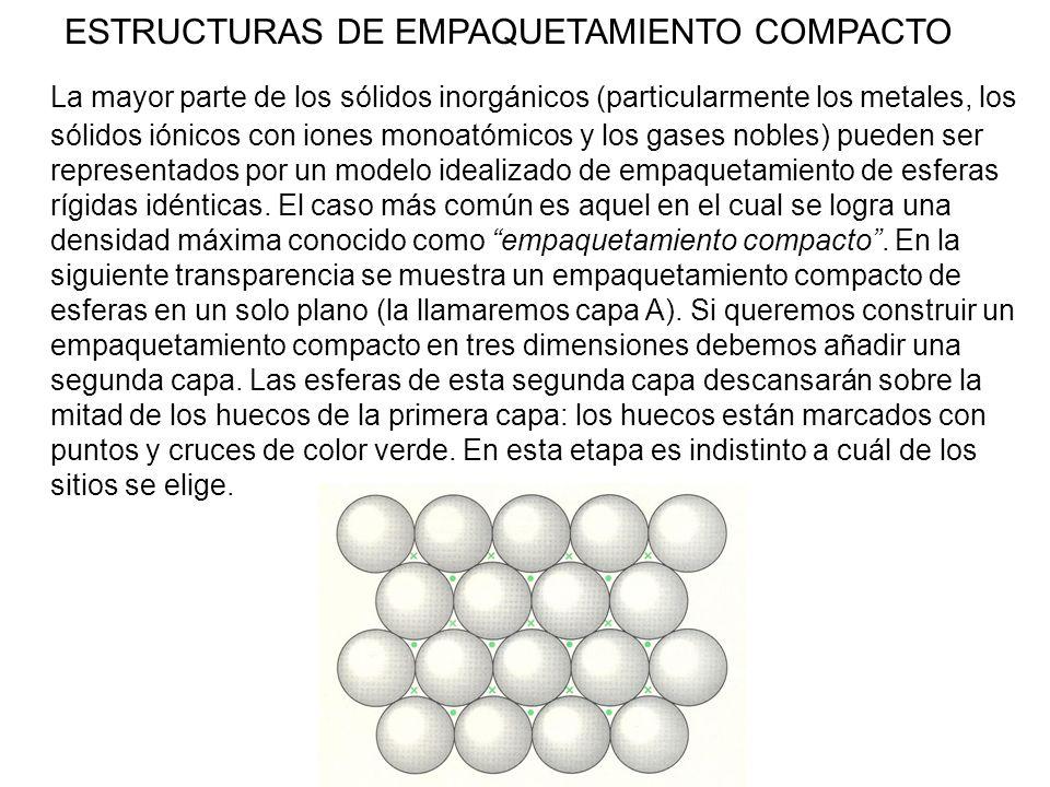 ESTRUCTURAS DE EMPAQUETAMIENTO COMPACTO La mayor parte de los sólidos inorgánicos (particularmente los metales, los sólidos iónicos con iones monoatómicos y los gases nobles) pueden ser representados por un modelo idealizado de empaquetamiento de esferas rígidas idénticas.