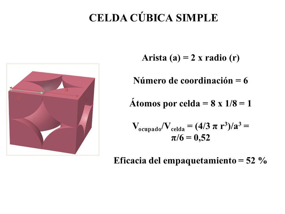 Arista (a) = 2 x radio (r) Número de coordinación = 6 Átomos por celda = 8 x 1/8 = 1 V ocupado /V celda = (4/3 π r 3 )/a 3 = π/6 = 0,52 Eficacia del empaquetamiento = 52 % CELDA CÚBICA SIMPLE r a