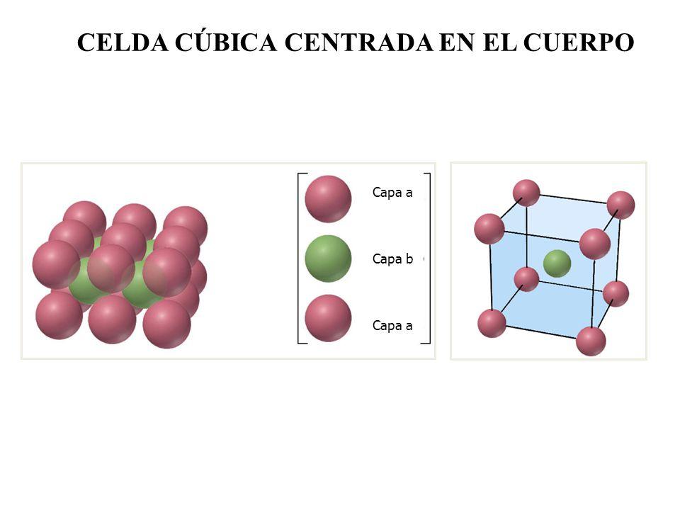 CELDA CÚBICA CENTRADA EN EL CUERPO Capa a Capa b Capa a