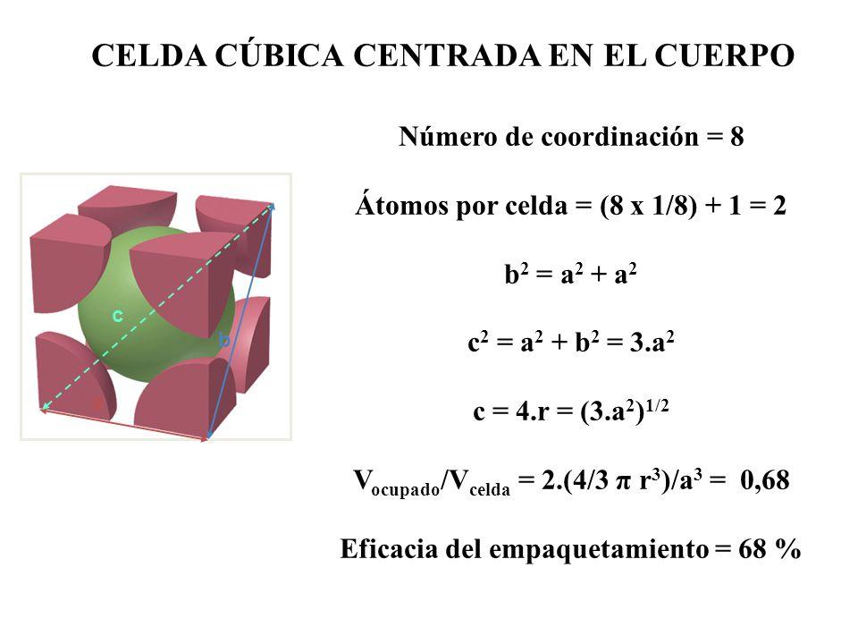 a c b CELDA CÚBICA CENTRADA EN EL CUERPO Número de coordinación = 8 Átomos por celda = (8 x 1/8) + 1 = 2 b 2 = a 2 + a 2 c 2 = a 2 + b 2 = 3.a 2 c = 4.r = (3.a 2 ) 1/2 V ocupado /V celda = 2.(4/3 π r 3 )/a 3 = 0,68 Eficacia del empaquetamiento = 68 %