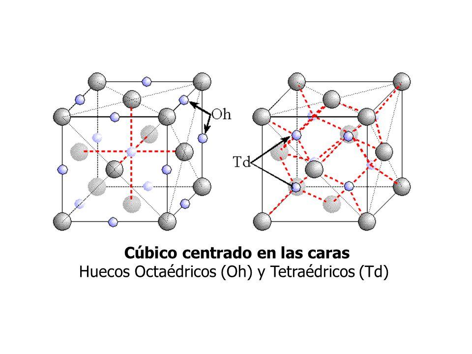 Cúbico centrado en las caras Huecos Octaédricos (Oh) y Tetraédricos (Td)