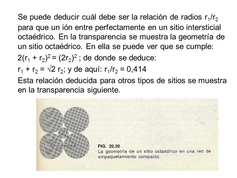 Se puede deducir cuál debe ser la relación de radios r 1 /r 2 para que un ión entre perfectamente en un sitio intersticial octaédrico.
