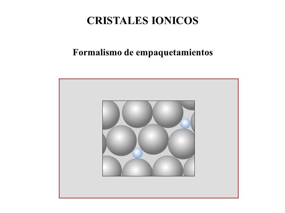 CRISTALES IONICOS Formalismo de empaquetamientos