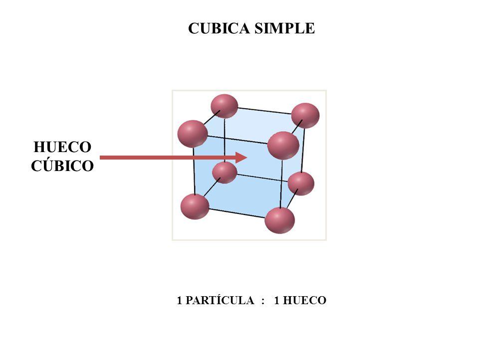HUECO CÚBICO CUBICA SIMPLE 1 PARTÍCULA : 1 HUECO