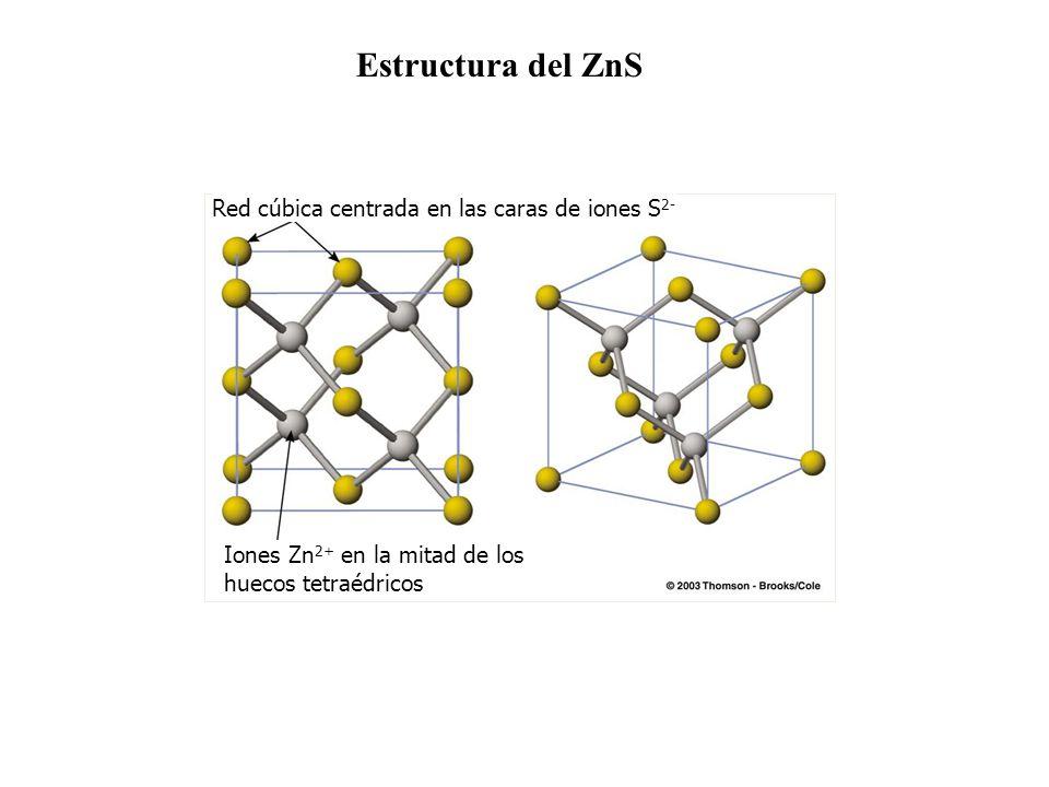 Estructura del ZnS Red cúbica centrada en las caras de iones S 2- Iones Zn 2+ en la mitad de los huecos tetraédricos