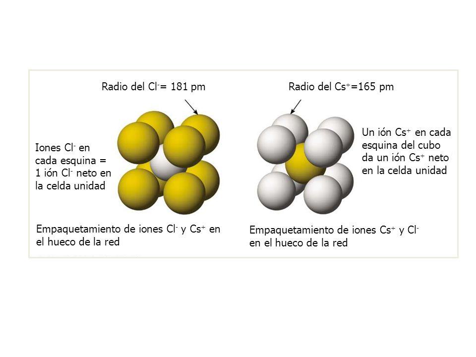 Iones Cl - en cada esquina = 1 ión Cl - neto en la celda unidad Un ión Cs + en cada esquina del cubo da un ión Cs + neto en la celda unidad Empaquetamiento de iones Cl - y Cs + en el hueco de la red Empaquetamiento de iones Cs + y Cl - en el hueco de la red Radio del Cl - = 181 pm Radio del Cs + =165 pm