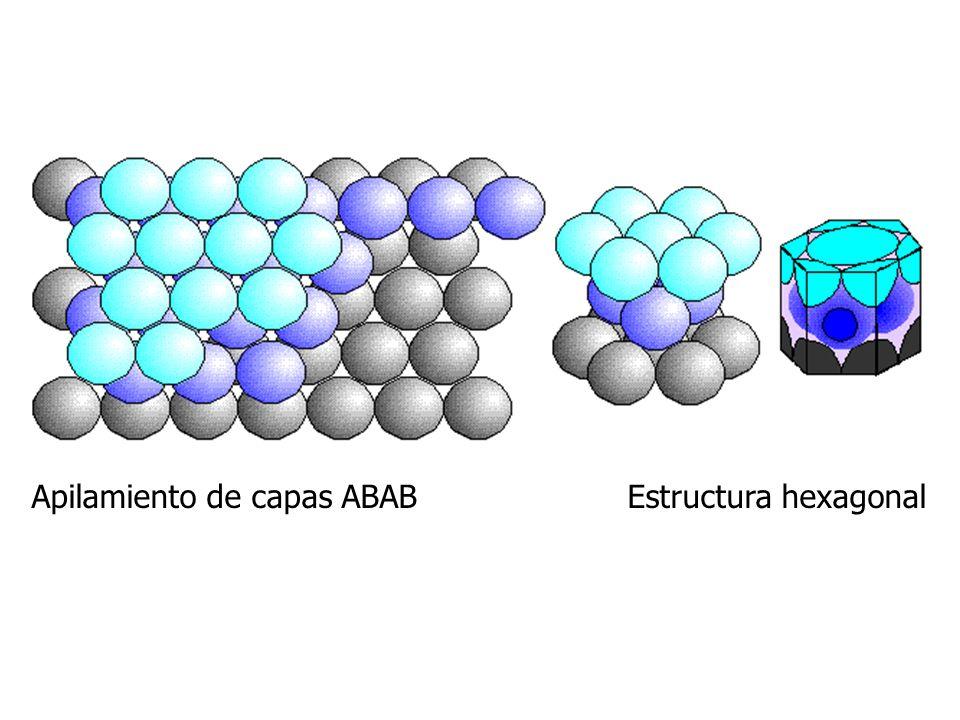 Apilamiento de capas ABAB Estructura hexagonal