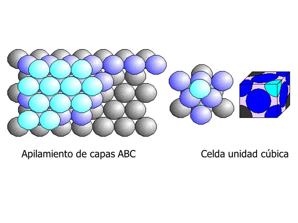 Apilamiento de capas ABC Celda unidad cúbica