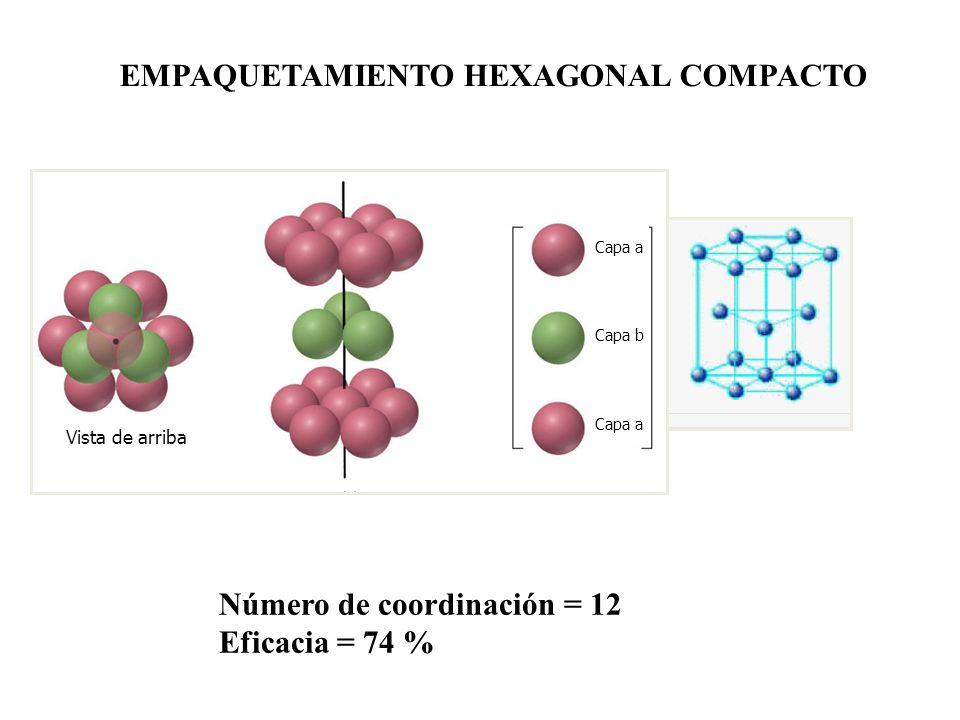 EMPAQUETAMIENTO HEXAGONAL COMPACTO Número de coordinación = 12 Eficacia = 74 % Capa a Capa b Capa a Vista de arriba
