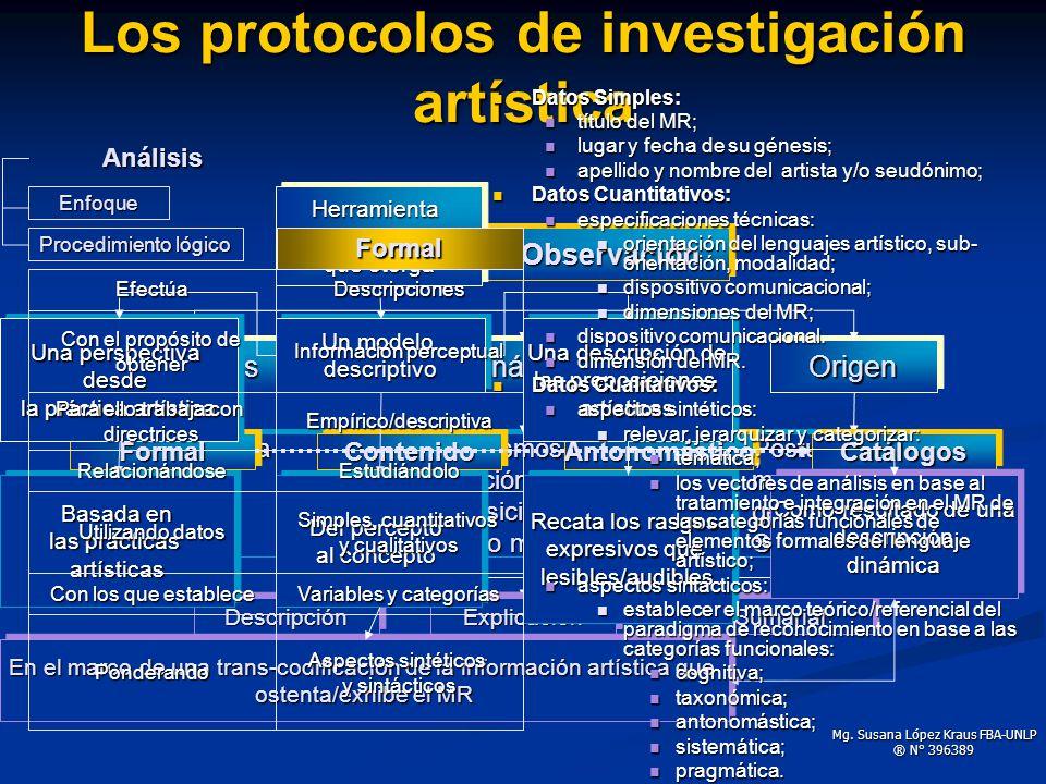 Los protocolos de investigación artística Patrones de Observación AnalíticosAnalíticosModelosModelosOrigenOrigen Mecanismos de Mecanismos de validació