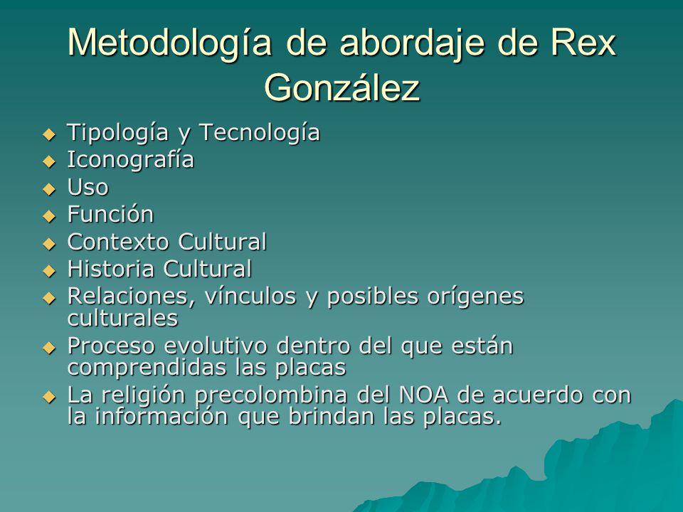 Metodología de abordaje de Rex González Tipología y Tecnología Tipología y Tecnología Iconografía Iconografía Uso Uso Función Función Contexto Cultura
