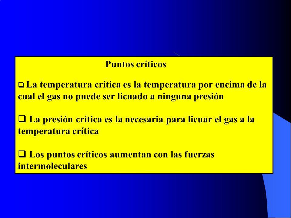 Puntos críticos La temperatura crítica es la temperatura por encima de la cual el gas no puede ser licuado a ninguna presión La presión crítica es la