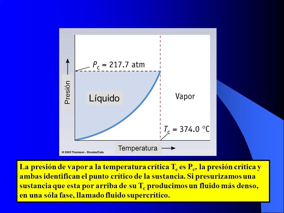 La presión de vapor a la temperatura crítica T c es P c, la presión crítica y ambas identifican el punto crítico de la sustancia. Si presurizamos una