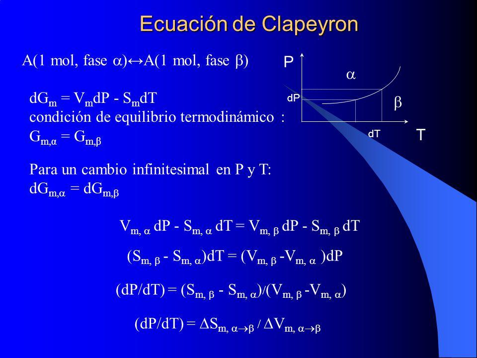 Ecuación de Clapeyron P T dT dP dG m = V m dP - S m dT condición de equilibrio termodinámico : G m,α = G m,β Para un cambio infinitesimal en P y T: dG