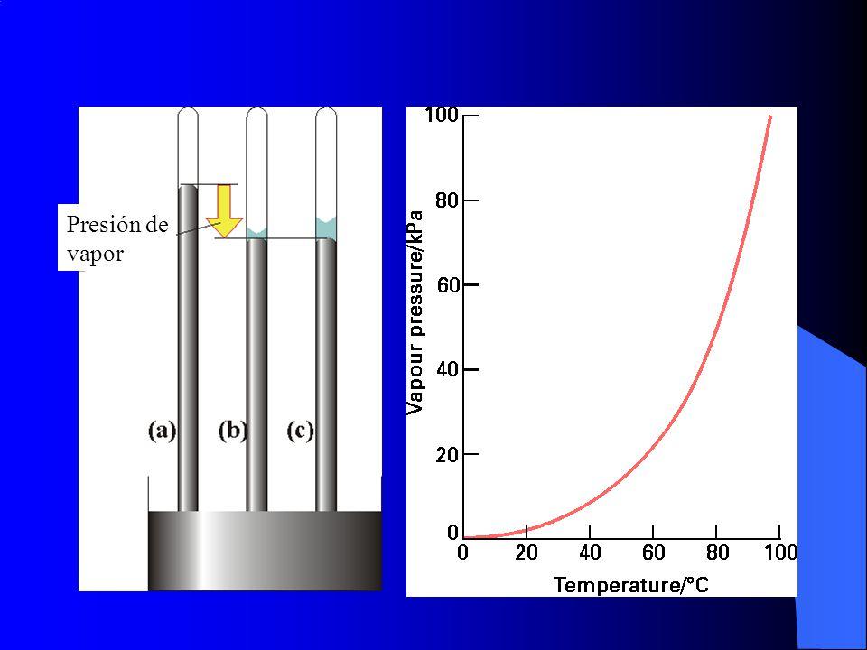 Ecuación de Clapeyron, cont.Cambio de fase : S = H / T (dP/dT) = S m, / V m, (dP/dT) = H m, / T.