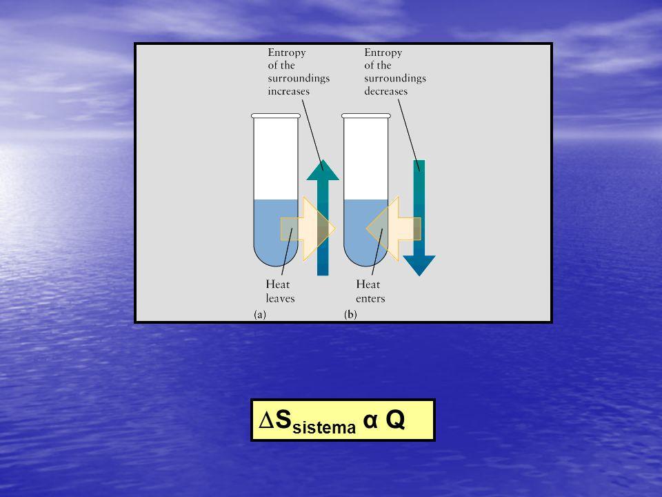 S sistema α Q