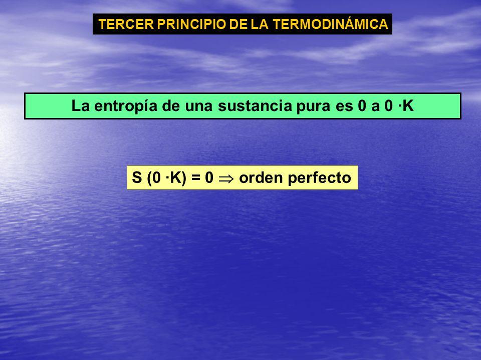 La entropía de una sustancia pura es 0 a 0 ·K S (0 ·K) = 0 orden perfecto TERCER PRINCIPIO DE LA TERMODINÁMICA
