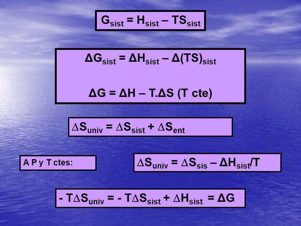 G sist = H sist – TS sist ΔG sist = ΔH sist – Δ(TS) sist ΔG = ΔH – T.ΔS (T cte) S univ = S sist + S ent A P y T ctes: - T S univ = - T S sist + H sist