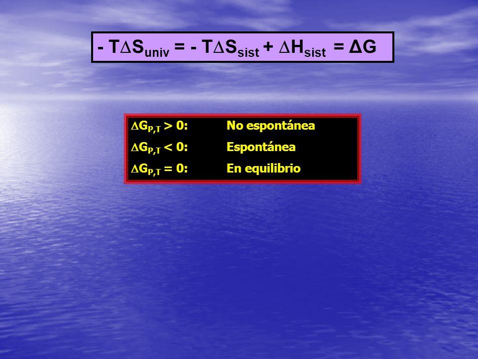 - T S univ = - T S sist + H sist = ΔG G P,T > 0:No espontánea G P,T < 0:Espontánea G P,T = 0:En equilibrio