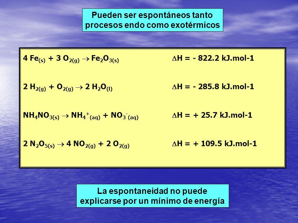 4 Fe (s) + 3 O 2(g) Fe 2 O 3(s) H = - 822.2 kJ.mol-1 2 H 2(g) + O 2(g) 2 H 2 O (l) H = - 285.8 kJ.mol-1 NH 4 NO 3(s) NH 4 + (aq) + NO 3 - (aq) H = + 2