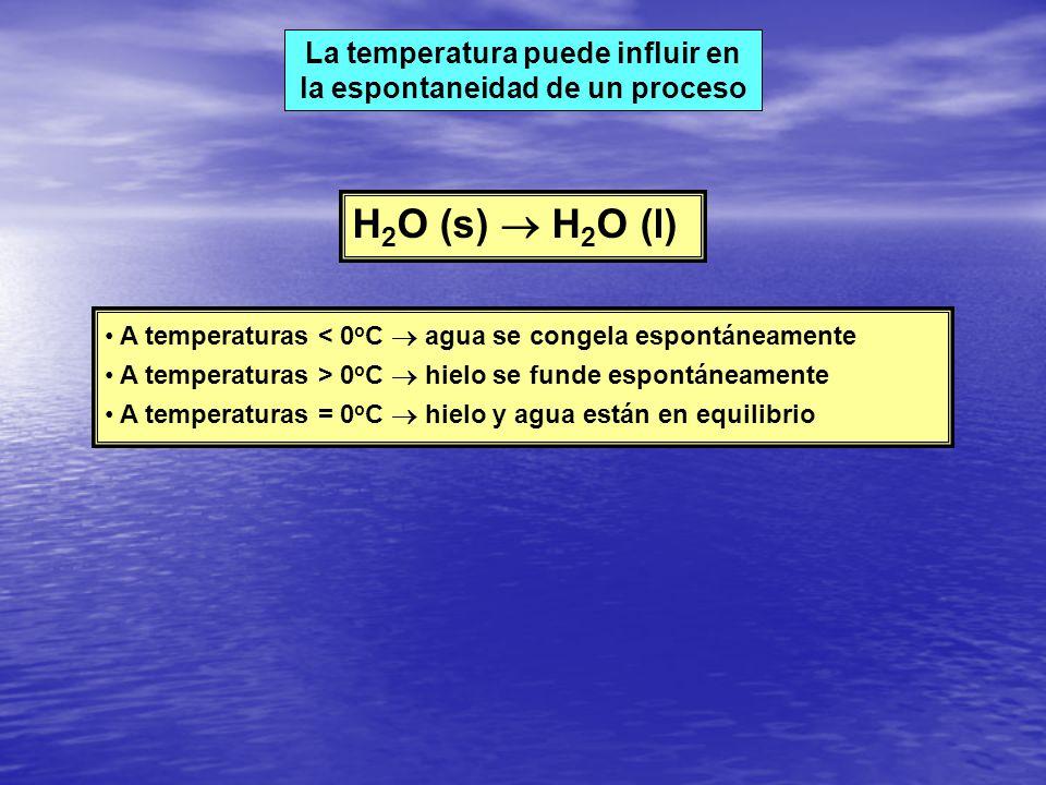 H 2 O (s) H 2 O (l) A temperaturas < 0 o C agua se congela espontáneamente A temperaturas > 0 o C hielo se funde espontáneamente A temperaturas = 0 o