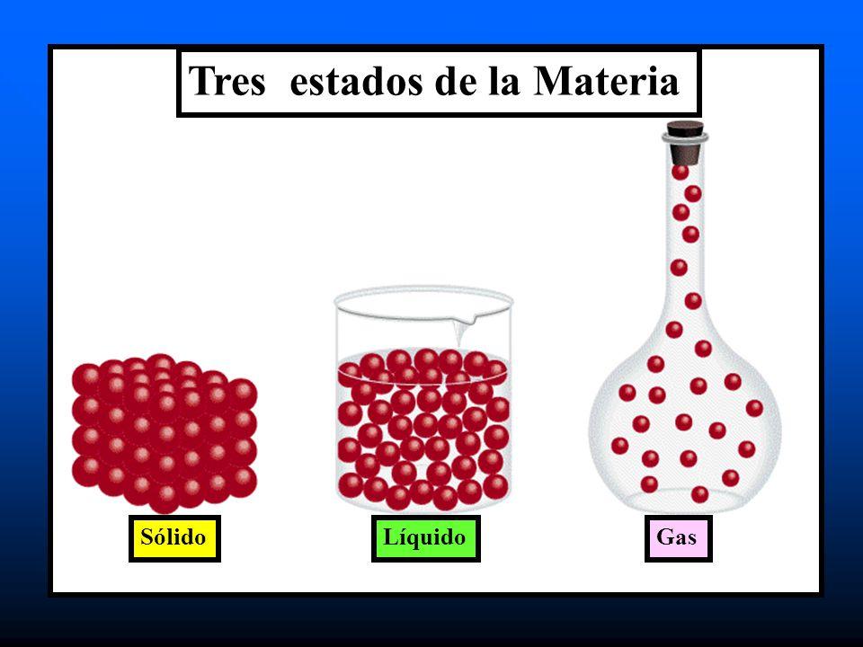 Tres estados de la Materia SólidoLíquidoGas
